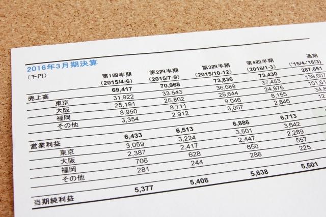 元・税理士のアフィリエイターが確定申告をしてみた(会計ソフト初期設定編)